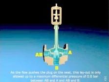 Nguyên lý hoạt động van điều khiển khí nén