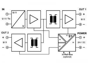 Sơ đồ khối bộ chia tín hiệu 4-20mA